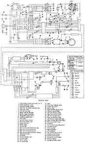 harley davidson radio wiring diagram best golf cart wiring diagram harley davidson radio wiring diagram reference of harley davidson radio wiring diagram inspirational