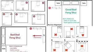 bedroom tip bad feng shui. Free 40 Feng Shui Bedroom Diagram 3 Best Layouts \u2013 Tips, Products And Services Tip Bad