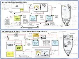 minn kota 24v wiring diagram rt74 wiring library simple minn kota trolling motor wiring diagram battery charger