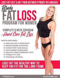 Weight Loss For Women Weight Loss Plan For Women Fat Loss Program For Women