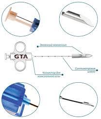 <b>полуавтоматическая</b> одноразовая биопсийная игла с регулировкой