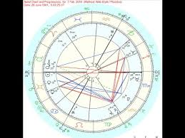 How To Read A Progressed Chart Progressed Verses Transit Charts Www Healwithastrology Com