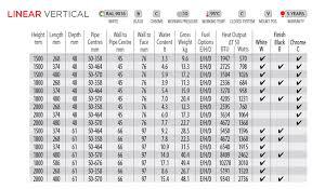 Radiator Output Chart Radiator Btu Output Related Keywords Suggestions