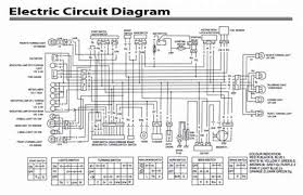 Ncy store founded by an avid scooter rider frustrated with a lack of quality scooter parts choices. Jonway 150cc Scooter Wiring Diagram Simple Wiring Diagram For Chevy Trucks For Wiring Diagram Schematics