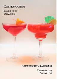 a strawberry daiquiri contains 17g of sugar and 219 calories per serving swapping to a cosmopolitan could save you 58 calories and 9g of sugar