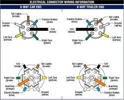 dexter electric brakes wiring diagram inspirational 49 awesome dexter electric brake wiring diagram dexter electric brakes wiring diagram inspirational 49 awesome electric brake controller wiring