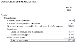 amazon balance sheet how to calculate stockholders equity for a balance sheet the