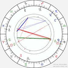 Jon Stewart Natal Chart Jon Cryer Birth Chart Horoscope Date Of Birth Astro