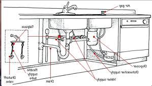 dorable bathtub drain parts diagram gift bathroom with bathtub