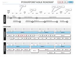 Project Roadmap Templates Powerpoint Agile Roadmap Template 4 Agile Formats