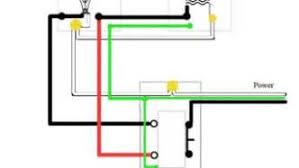 similiar pollak ignition switch wiring diagram keywords diagram further bathroom electrical wiring diagram on wiring your