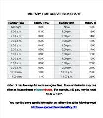 Quarter Hour Time Conversion Chart 14 Reasonable Time Coversion Chart