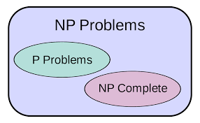 P L Statement Template Excel P Versus Np Problem Wikipedia