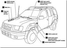 similiar nissan xterra diagram keywords moreover nissan pathfinder fuse box diagram in addition 2004 nissan