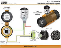 temperature sensors transmitters and assemblies thz bullet wiring diagram productpg moore industries