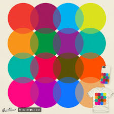 Venn Diagram Color Score Venn Diagram Of Color By Jackiefarkas On Threadless