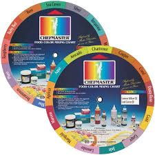Chefmaster By Us Cake Supply Liqua Gel Color Mixing Guide Wheel English For Use With Chefmaster Liqua Gel Colors By U S Cake Supply