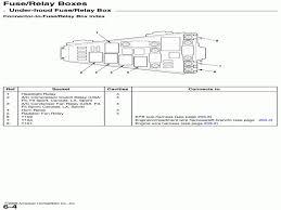 1995 honda accord fuse box diagram wiring forums 2006 honda accord fuse box diagram at 2007 Honda Accord Fuse Box