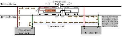 common rail issues mark gurries it look the same as the above diagram but look very carefully at booster 1 the output voltage has flipped in polarity between it s two terminals