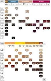 Redken Shades Eq Cream Color Chart Short Curly Hairstyles