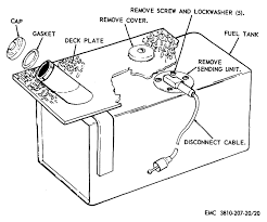 Figure 20 fuel tank sending unit removal and installation stuning boat wiring diagram