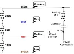 electric motor wiring diagram electric motor wiring diagram net and ac motor wiring diagram capacitor electric motor wiring diagram 3 speed fan wiring diagram 3 speed ac motor wiring diagram swamp