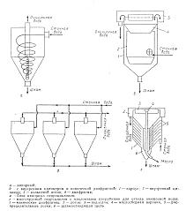 Реферат Методы очистки сточных вод от нефтепродуктов  Рисунок 4 Гидроциклоны