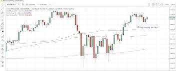 Wall Street Steady Awaiting Trade Developments