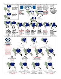 Utah Depth Chart Byu Depth Chart Injury Report Week 6 Utah State Loyal