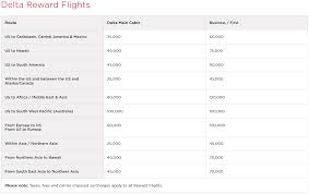 Delta Frequent Flyer Award Chart How To Book Delta Flights With Virgin Atlantic Miles
