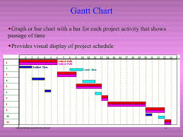 What Is Pert Cpm Chart Pert Cpm