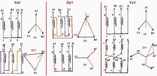 potential transformer connection diagram not lossing wiring diagram • understanding vector group of transformer part 1 potential transformer wiring diagram 3 phase transformer connection diagram