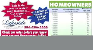 Fascinating Home Insurance Best Rates Amazing Best Homeowner Beauteous Homeowners Insurance Quotes Texas