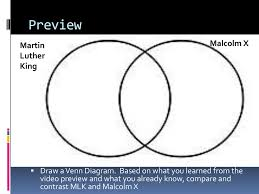 Mlk Vs Malcolm X Venn Diagram Unit Vii Civil Rights Leaders Ppt Download