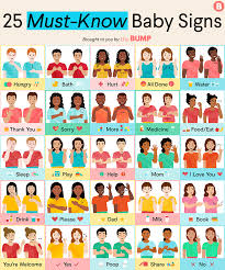 Sign Language Chart How To Teach Baby Sign Language 25 Baby Signs To Know