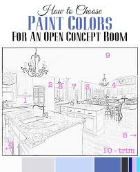 awesome open office plan coordinated. One Of The Most Frequently Asked Questions I Receive From Home Owners Is How To Paint An Open Concept Space. They Love Spacious Flow Their Home, Awesome Office Plan Coordinated