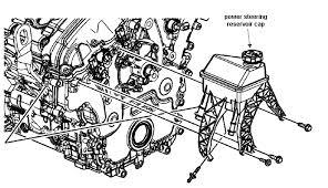 ecotec power steering diagram data wiring diagram blog where do i put in power steering fluid in 2009 vue 6 cyl diagram power steering cylinder ecotec power steering diagram