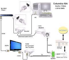 netflix wiring diagram data wiring diagram blog netflix wiring diagram wiring diagram data house wiring circuits diagram netflix wiring diagram