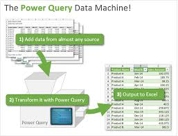 Power Query Overview An Introduction To Excels Most