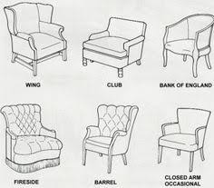 different styles of furniture. Chart Of Different Furniture Styles O