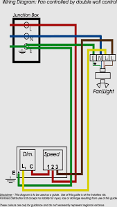 ceiling fan reverse switch wiring wiring diagram for you • ceiling fan reverse switch wiring diagram rv fantastic fan wiring rh novichkam info casablanca ceiling fan switch wiring ceiling fan direction switch wiring