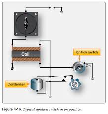 amt powerplant handbook chapter 4 the ignition starter switch or magneto switch controls the magnetos on or off and can also connect the starter solenoid for turning the starter