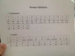 Korean Alphabets Chart Eun Jin Kims Blog