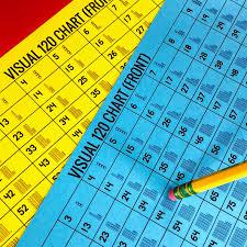 Engaging Hundreds Chart Activities Mr Elementary Math