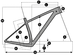 Scott Scale Geometry Chart Scott Scale 920 Bike