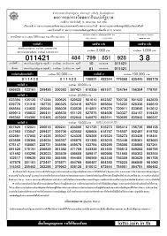 ตรวจหวย ตรวจผลสลากกินแบ่งรัฐบาล 16 พฤษภาคม 2558 ใบตรวจหวย 16/5/58
