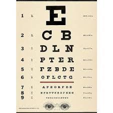 Eye Chart Poster Free Cavallini Co Eye Exam Chart Decorative Decoupage Poster