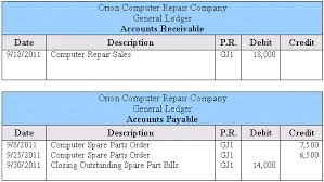 A Company S Ledger Is Recording Accounting Transactions The Source Documents General