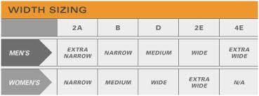 Shoe Width Chart 4e 11 Cogent Saucony Width Chart