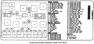bu fuse box simple wiring diagram site 2003 bu fuse box wiring diagram data bu fuse box 2013 2001 bu fuse box diagram